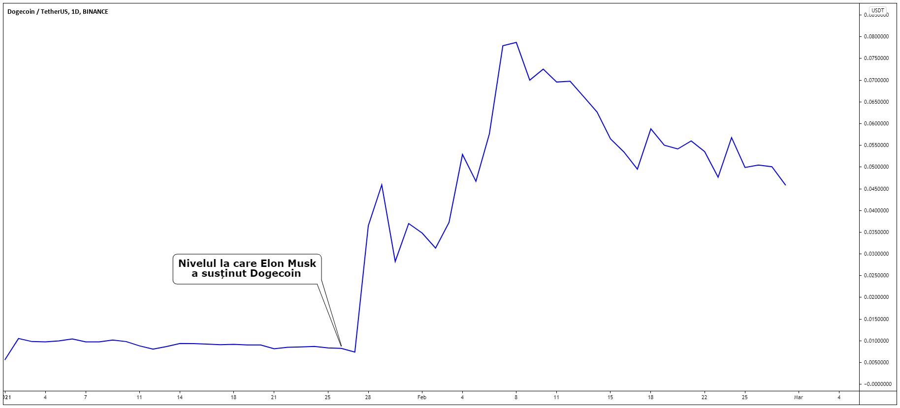 cumpărarea bitcoin pe robinhood)