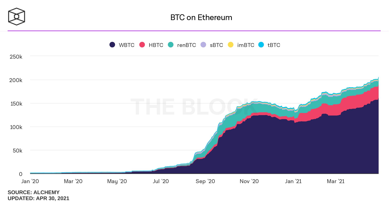 Ethereum - tot mai puternic față de Bitcoin. Discuțiile despre detronarea BTC apar din nou pe internet