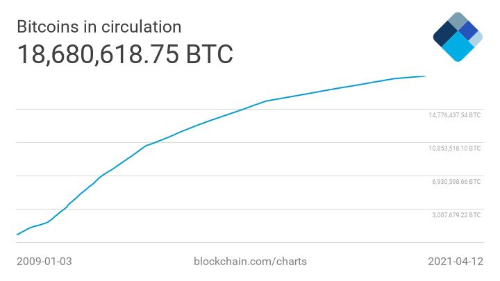 Simplu explicat: ce este mineritul de Bitcoin și cum funcționează?