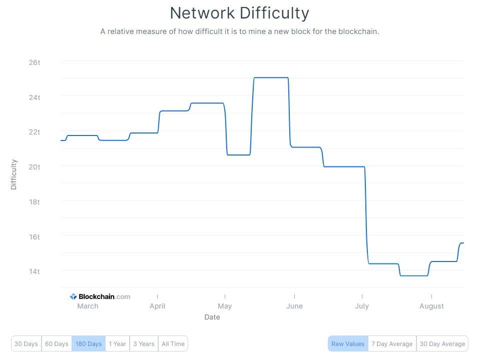 Bitcoin: investitorii țintesc nivelul $50K. Ce urmărim în piață săptămâna aceasta?