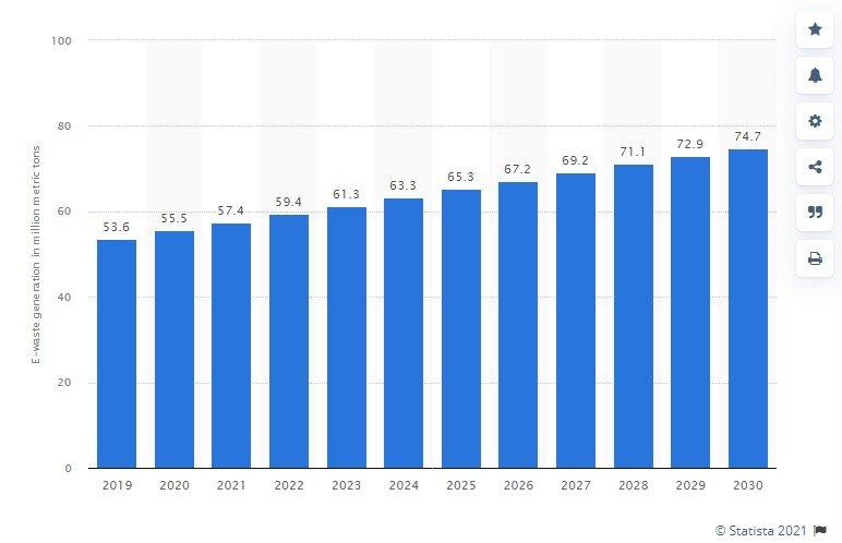Bitcoin: consumul de electricitate al minerilor, acumulat anul acesta, l-a depășit pe cel din 2020