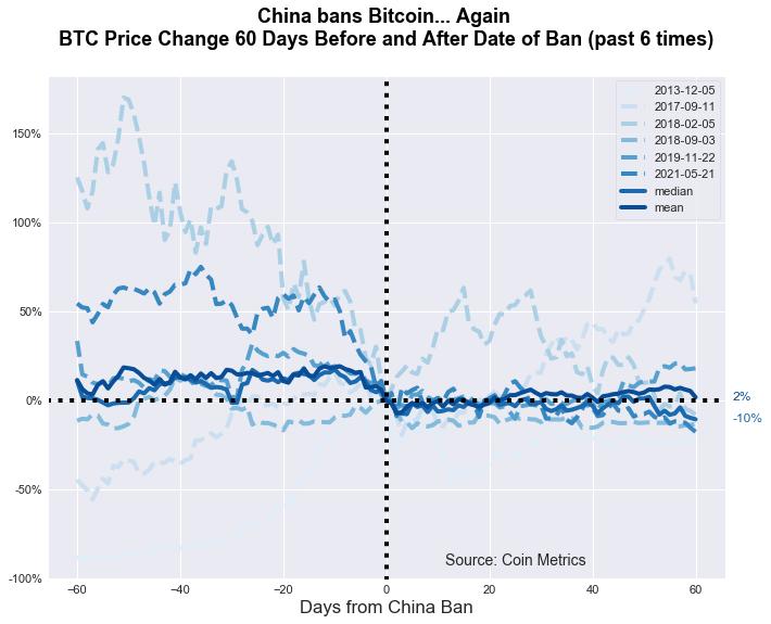 Volatilitatea Bitcoin continuă, pe măsură ce prețul BTC se apropie de un nivel critic