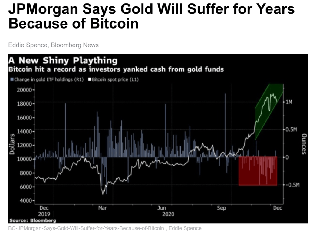 Bitcoin: o rezervă globală pe drumul spre $100.000 - Analist Bloomberg