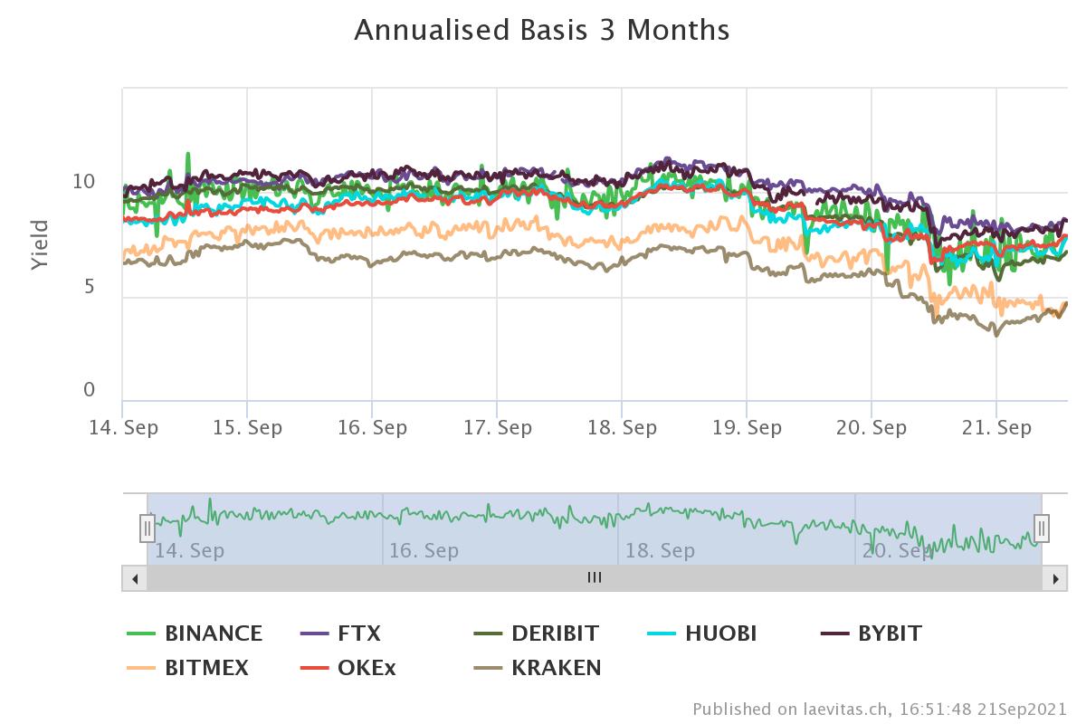 Traderii cumpără dip-ul Bitcoin chiar dacă implozia Evergrande afectează piața bursieră