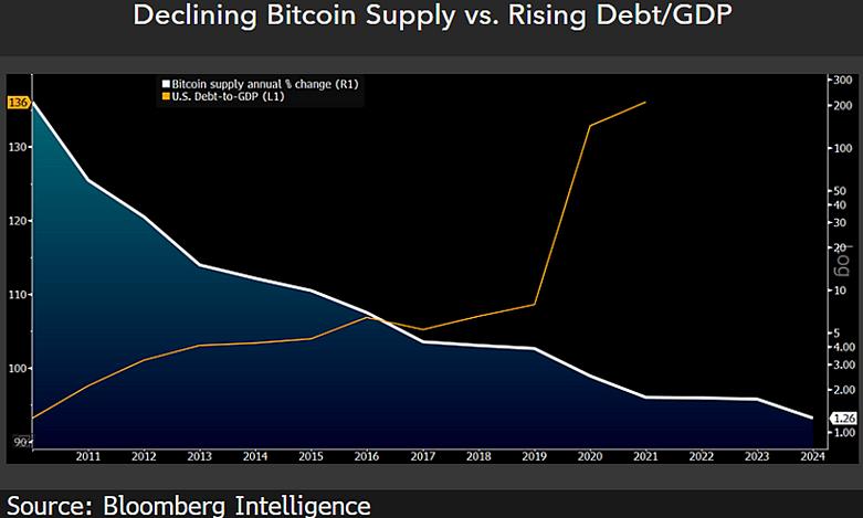 Bitcoin: maxim la $57,800 într-o încercare de a depăși rezistența lunii Februarie