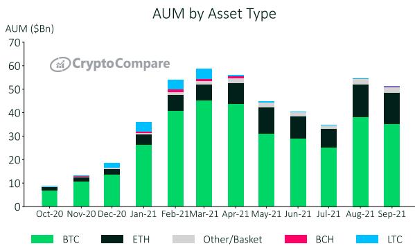 Bitcoin: istoria se repetă? 3 Indicatori sugerează că Bull Market-ul BTC revine în Octombrie
