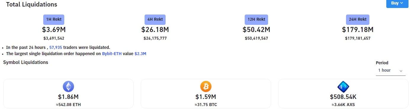 Bitcoin tranzacționează $50,000 după mai bine de o lună, mulțumită volatilității ridicate